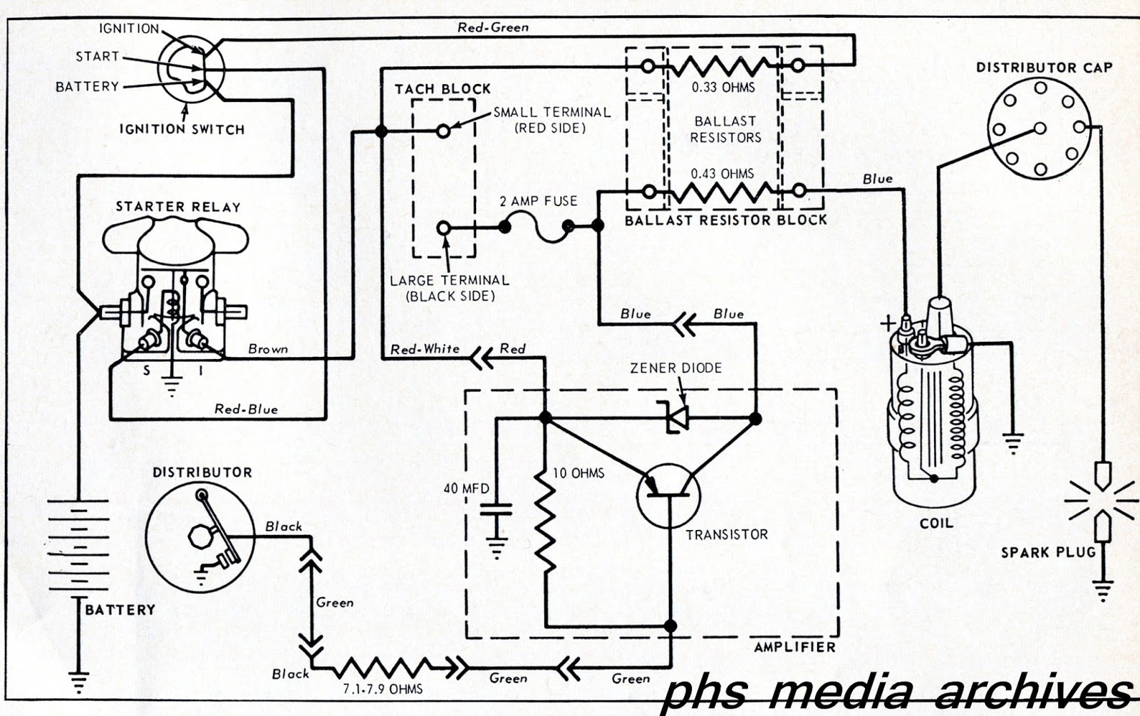 Gm Points Ignition Circuit Diagram