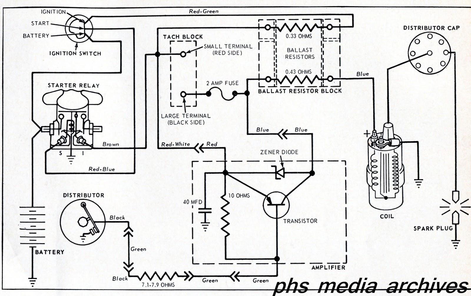74 mercury comet wiring diagram