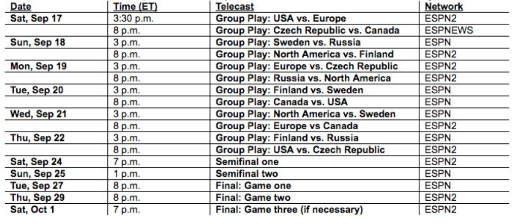 Goon's World: World Cup of Hockey TV Schedule Released