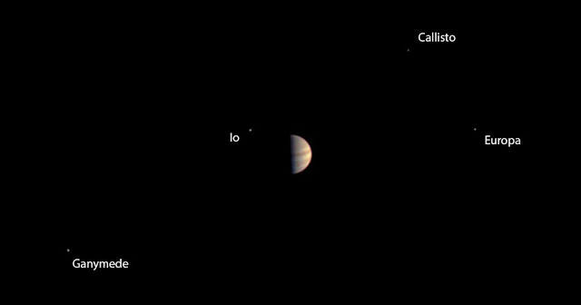 Jupiter moons annotated