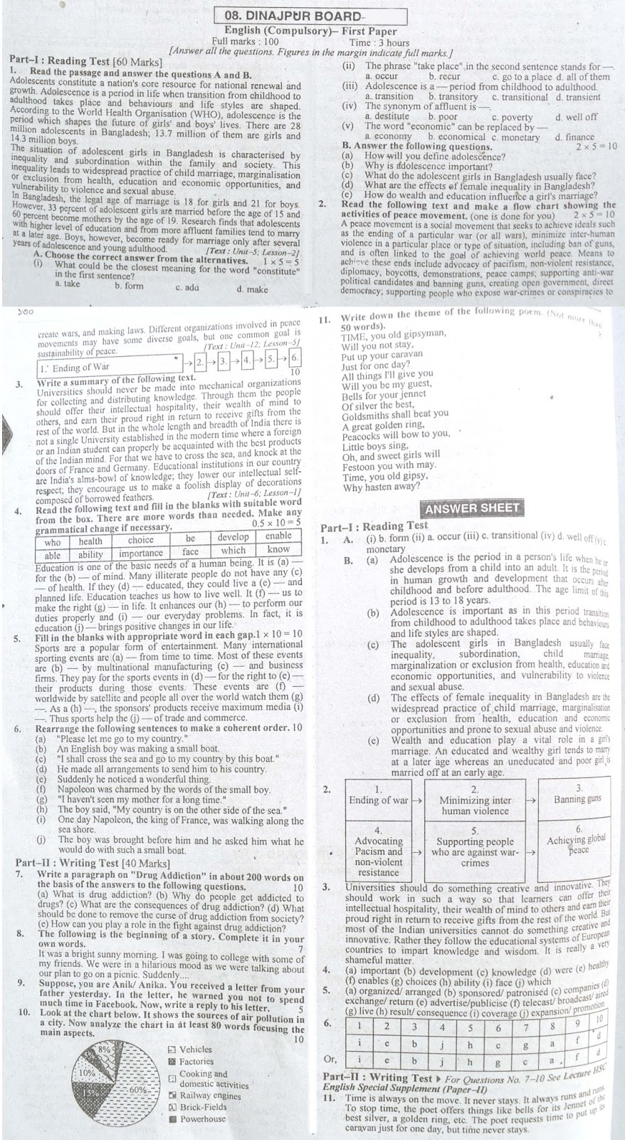 hsc english 1st Paper suggestion, exam question paper, model question, mcq question, question pattern, preparation for dhaka board, all boards