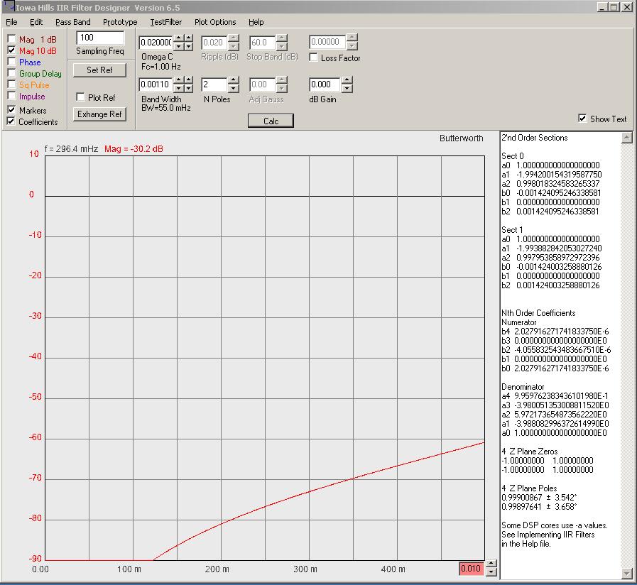CMSIS Biquad Cascade IIR Filter + Iowa Hills IIR Filter Design