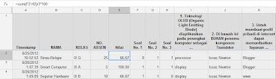 Cara Mengetahui Hasil Soal Online Via Google Docs