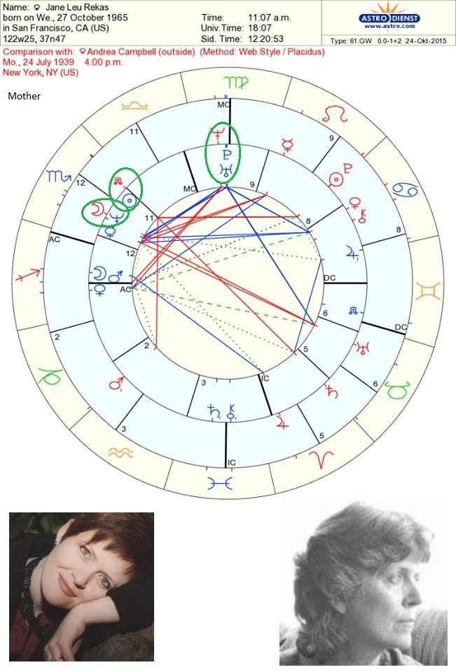 Past Life Synastry Calculator