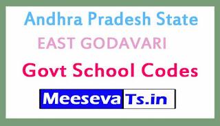 EAST GODAVARI District Govt School Codes in Andhra Pradesh State