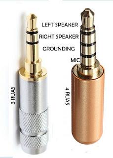 jack speaker aktif vs hp