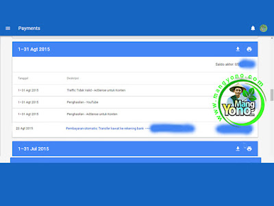 Pembayaran Google Adsense Bulan Agustus 2015.