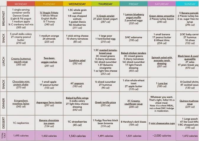 womens gym workout plan pdf