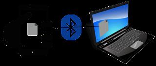 Cum poți face transferul pozelor, melodiilor, videoclipurilor, documentelor și a altor tipuri de fișiere, prin Bluetooth