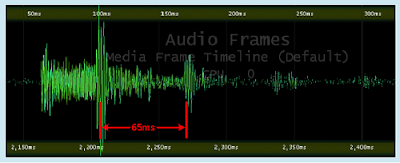 Latence audio Windows 8