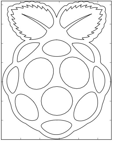 Make it: Raspberry Pi Controlled Cricut to cut SVG files