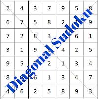 Diagonal Sudoku Puzzles