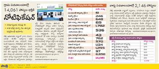 AP Grama Ward Sachivalayam Notification Vacancies List 2021