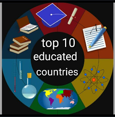top 10 most educated countries  most educated countries in the world list  most educated countries 2017  most educated country in the world 2017  most educated country in the world 2018  top 10 most educated countries  which country is the most educated country in the world  most educated countries 2018