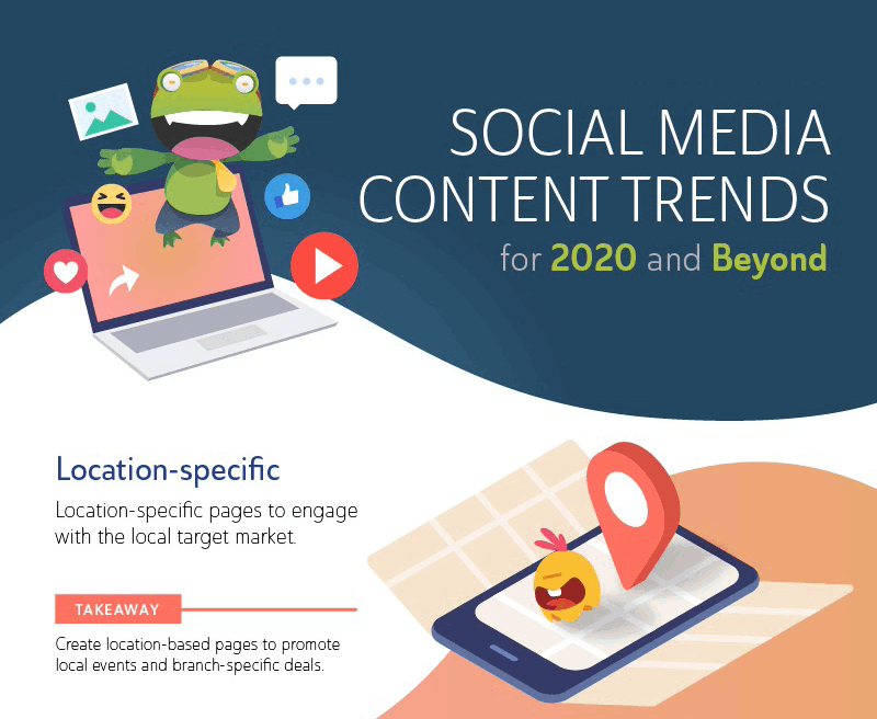 Social Media Marketing Trends 2020.Important Social Media Trends To Look Into For 2020