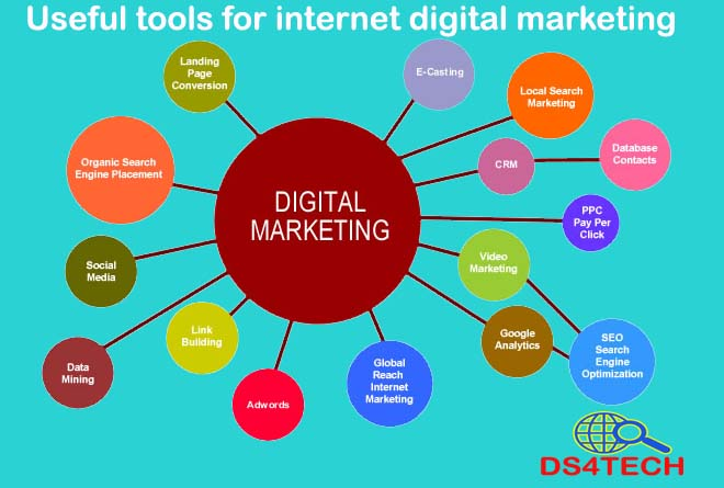 Useful tools for internet digital marketing