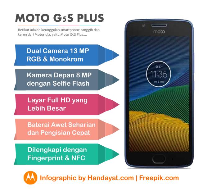 Moto G5s Plus, Smartphone Canggih dengan Kamera Jernih 2