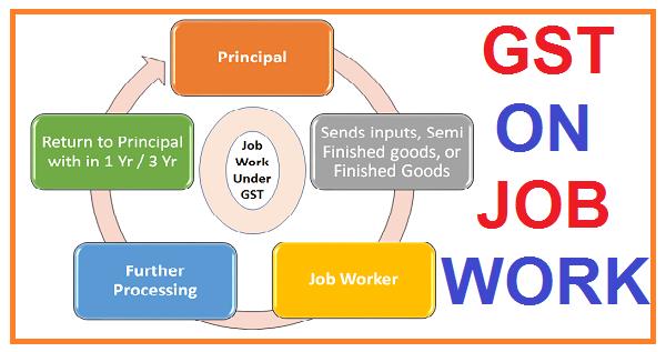 Job Work Under Gst Simple Tax India