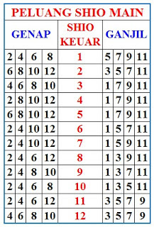 togel malaysia angka main