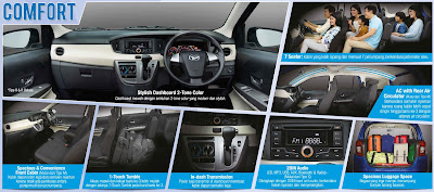 Interior sigra, Interior daihatsu sigra, Interior daihatsu, Interior Mobil