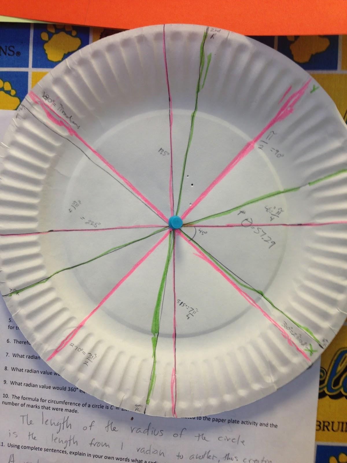 Mrs T S Precalculus Blog Pre Calculus Units