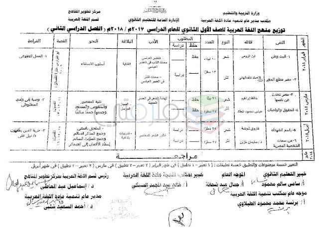 توزيع منهج اللغة العربية للصف الأول الثانوي الترم الثاني