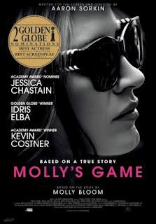 Film Molly's Game 2018 di Bioskop