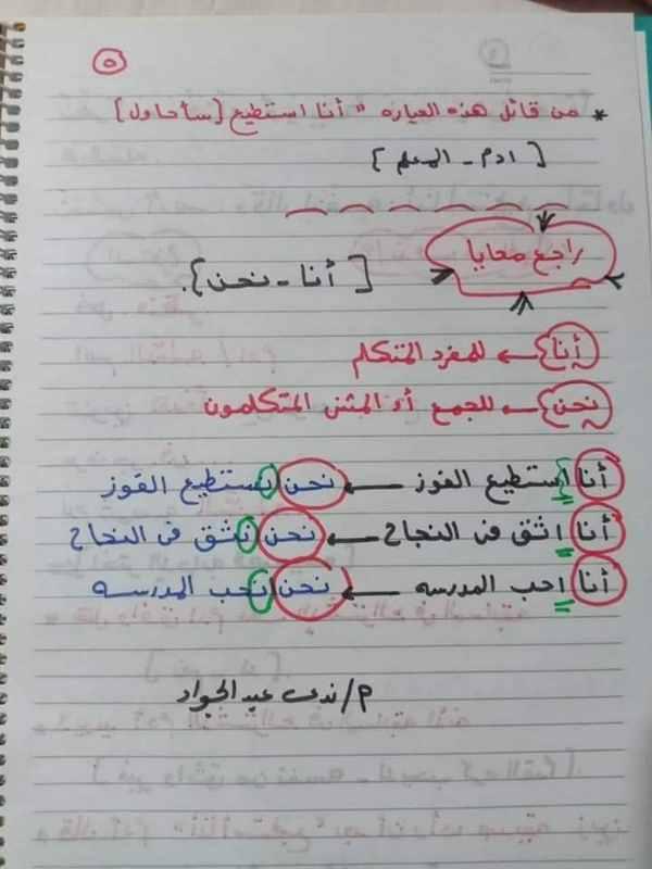 شرح الدرس الأول (أنا أستطيع ) منهج اللغة العربية المنهج الجديد للصف الثانى الابتدائي ترم أول 2020