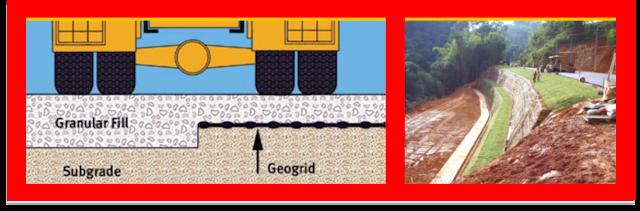 Geogrid Harga Jual Perusahaan Terbaik di Indonesia