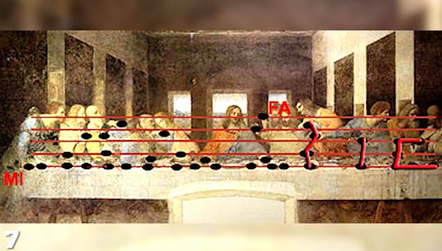 The Secret of The Last Supper, Leonardo DaVinci
