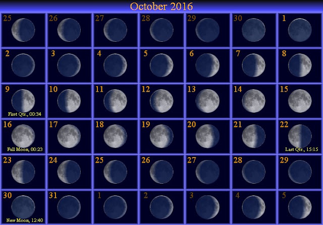 July 2015 Moon Calendar - Get an exclusive collection of July 2015 ...