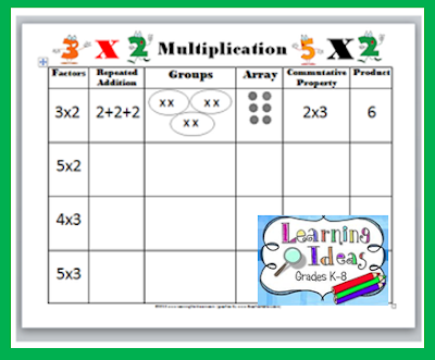 http://learningideasgradesk-8.blogspot.com/2012/03/introducing-multiplication-video-quiz.html