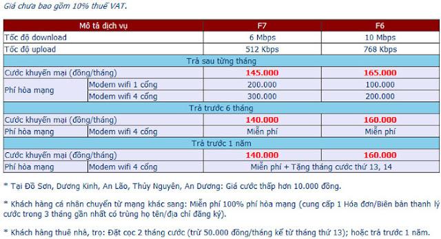 Đăng Ký Lắp Mạng Wifi FPT Hải Phòng 2