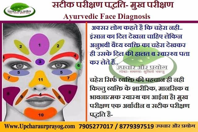 सटीक परीक्षण पद्धति- मुख परीक्षण -Ayurvedic Face Diagnosis