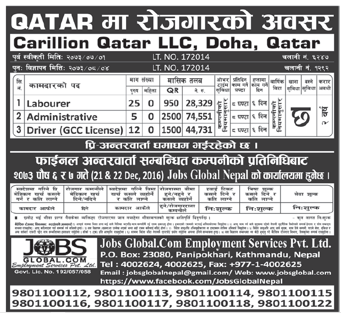 Jobs in Qatar for Nepali, Salary Rs 74,551