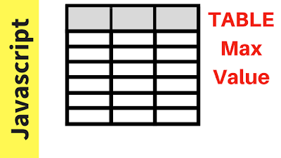 HTML Table Column Max Value Using Javascript