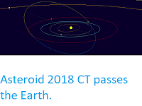 http://sciencythoughts.blogspot.co.uk/2018/02/asteroid-2018-ct-passes-earth.html
