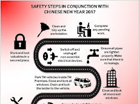 Safety Steps in Conjunction with Chinese New Year 2017