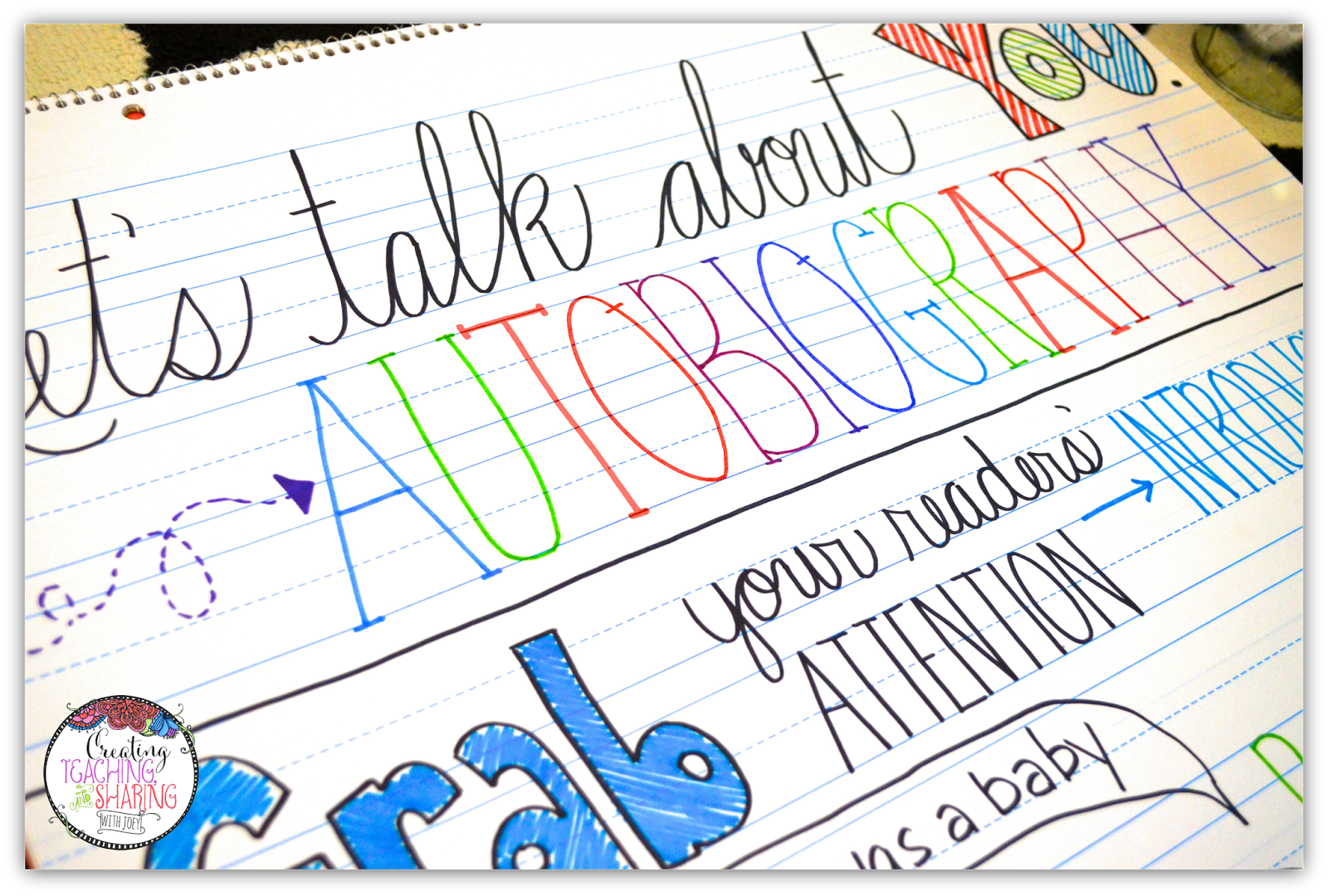 Upper Elementary Snapshots Awesome Autobiographies In The