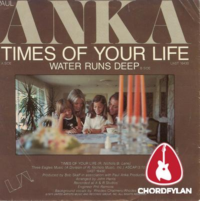 Lirik dan Chord Kunci Gitar I Dont Like To Sleep Alone - Paul Anka