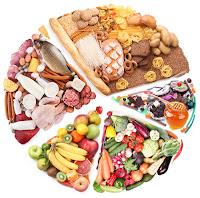 apa itu karbohidrat