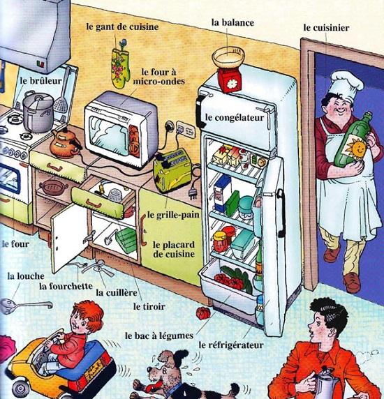 Fle en eso dans la cuisine vocabulaire - Vocabulaire de la cuisine ...