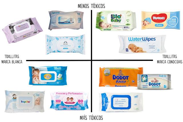 blog mimuselina las mejores y las peores toallitas húmedas del mercado
