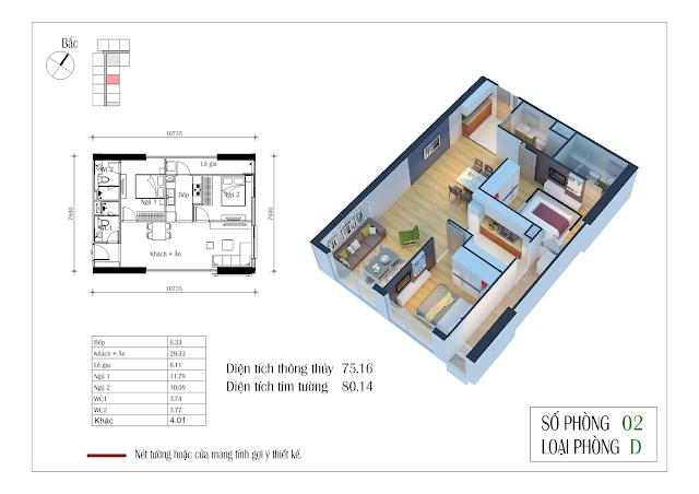 Thiết kế căn hộ số 02: 75,16m2