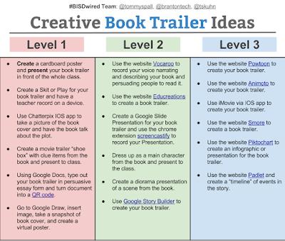 Web Tool Wednesday: Creative Book Trailer Ideas