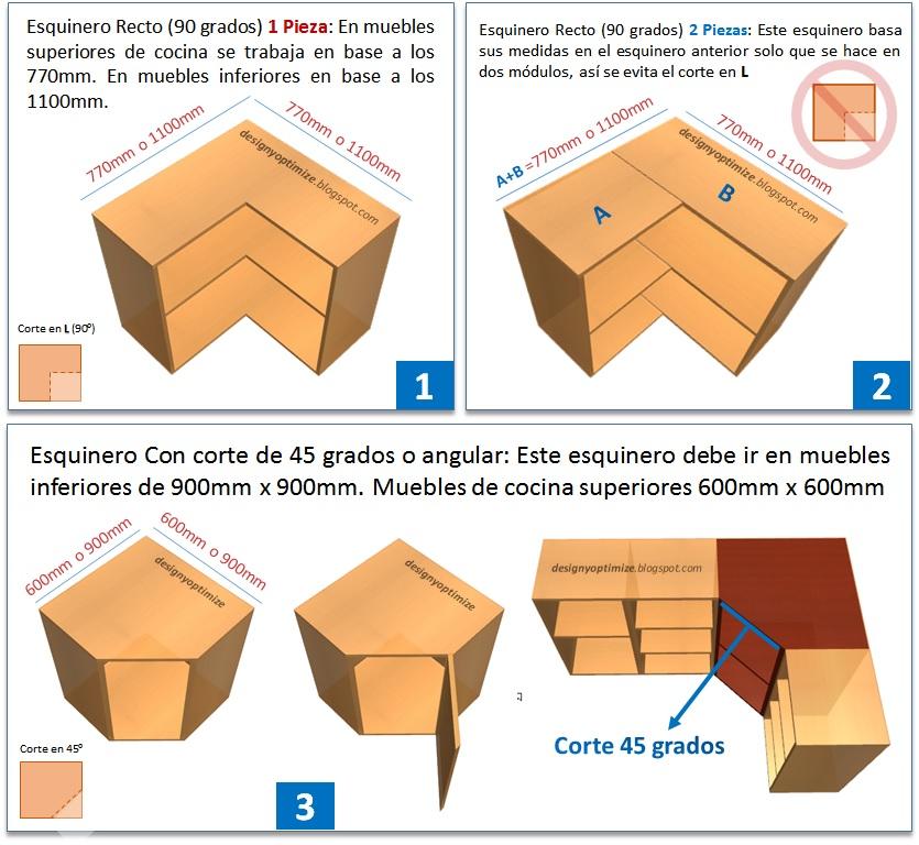 Dise o de muebles madera formas de fabricar un mueble for Esquineros para cocina