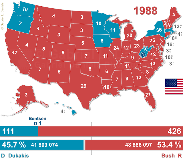 United States of America presidential election of 1988