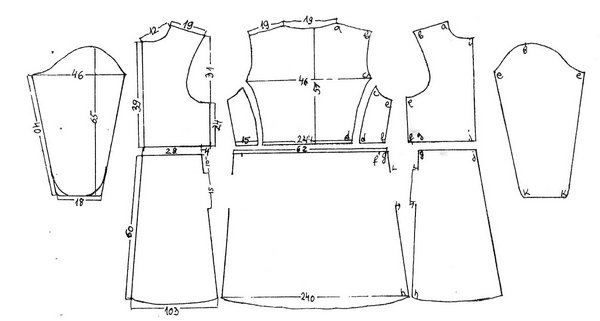 Garments pattern
