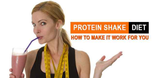 Protein Shake Diet Plan for Weight Loss That Works Best