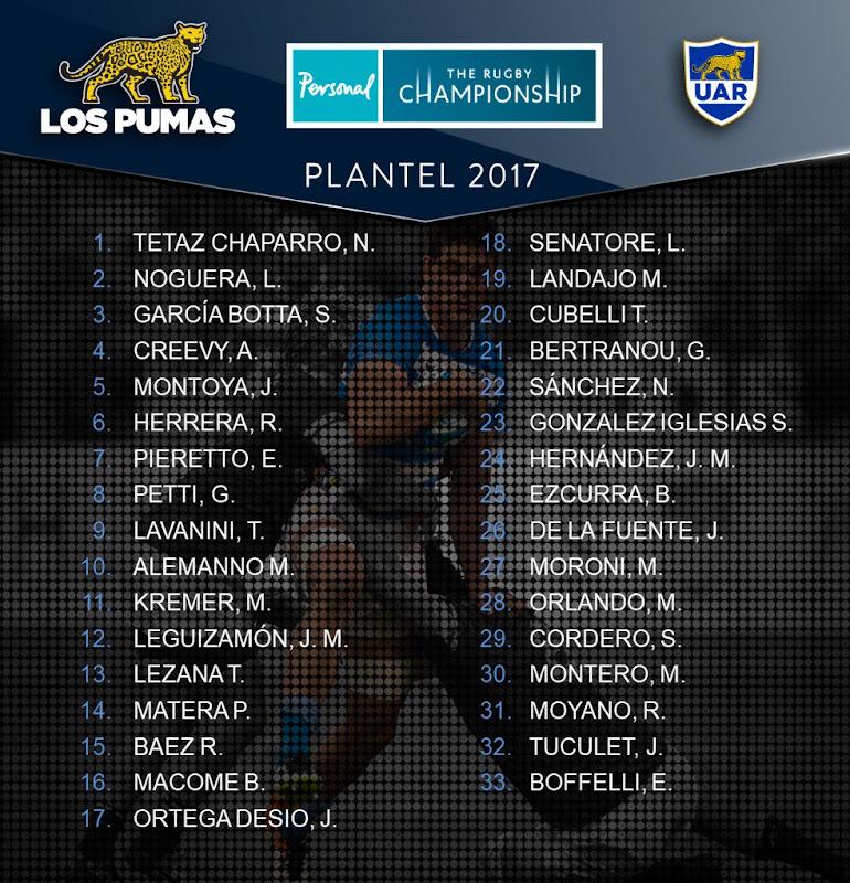 Plantel de Los Pumas para el Personal Rugby Championship 2017